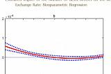 환율시장도 움찔했던 북한 리스크..지난해 관련기사 100건당 원화 0.1% 절하