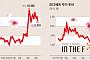 [남북 정세와 증시] 개성공단·금강산 재개 '솔솔'…'남북경협주' 봄이 온다
