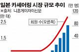 일본 도요타, 주차장 업체 파크24 부러워하는 이유는?…카셰어링이 '데이터 보물창고'