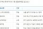 제803회 로또당첨번호조회 '1등 5명 당첨'…당첨지역 '서울 1곳ㆍ경기 2곳ㆍ인천 1곳 등'