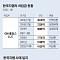 한국지엠 임단협 타결 이후…GM '감자·출자전환' 쟁점 부상