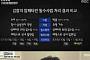 '박봄 암페타민', 해명 나선 팬들