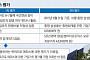 [단독] 삼성바이오, 안진회계법인 '에피스' 평가자료 무단사용 논란