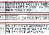 [단독]'공금유용ㆍ폭언ㆍ부당지시' 하나금융투자 임원 '갑질논란'