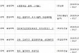 아파트투유, 'e편한세상 문래'·'인천 도화지구 금강펜테리움 센트럴파크' 등 청약 당첨자 발표