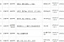 아파트투유, '영등포 중흥S클래스'·'수원 화서역 파크 푸르지오' 등 청약 당첨자 발표