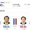 [6·13 지방선거] 투표 결과, 최소 표 차이는 '평창군수 24표'…목포시장 투표 재검표한 이유는?