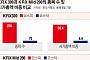 [뉴스 더 읽기] 'KRX Mid 200' 25일 공개, '우량 중형주' 전성시대 이끌까