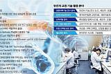 [코넥스 대분석] 툴젠, 유전자 가위 기술로 시총 8000억… 연말 코스닥 3수 도전