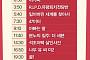 TV 주말 영화(채널cgvㆍOCN)… 수어사이드 스쿼드ㆍ메카닉ㆍ대장 김창수ㆍ데드풀 등