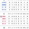 [2018 러시아 월드컵] 이시각 러시아 월드컵 A조·B조·C조·D조·E조·F조·G조·H조 조별순위 및 승점표