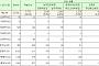 농어촌민박 불법 영업 5772건 적발…129건 형사고발ㆍ5469건 행정처분