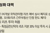 """""""흙수저도 건물주 되는 길 연다""""...국토부 9월 리츠 활성화 대책 발표"""