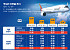 """[단독] 아시아나항공, 또 지연 대란…""""A350 투입 국제선 연쇄 지연"""""""