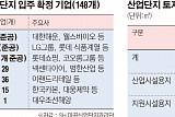 """[우리 동네 핫스팟] ④ 강서구, 10만 일자리 메카 '마곡'…""""살 사람 많은데 임대 넘쳐 아쉬워"""""""