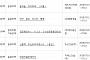 아파트투유, '서울 꿈의숲 아이파크'·'안양씨엘포레자이' 등 청약 당첨자 발표