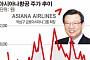 """""""아시아나 주가 3배 간다"""" 박삼구의 호언장담...결과는 '반토막'"""