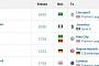 알리송, 956억에 리버풀로 이적 '골키퍼 최고 이적료'…역대 골키퍼 이적료 순위 TOP5는?