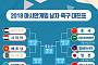 [2018 아시안게임 축구 대진표] '한국·우즈벡' '베트남·시리아' 8강 확정…한국-우즈베키스탄 경기는 언제?