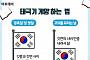 한글날 태극기 다는 법은?…'5대 국경일' 태극기 게양법 '관심집중'