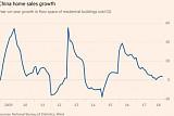 중국, 부동산 시장 냉각에 사회 불안…정부 경기부양 압박 받아