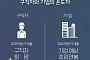 """[인포그래픽] """"신입연봉, 얼마나 받을까?"""" 구직자와 기업의 온도차"""