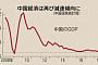 [상보] 중국, 3분기 GDP 성장률 6.5%…9년 반만에 최저