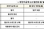 더 강력해진 '단말기 완전자급제' 등장…김성태 의원