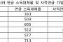 [2018 국감] 한국, 노인 빈곤율 세계 최고…