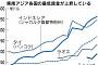 [줌 인 아시아] 동남아 각국, 최저임금 잇따라 인상…외국인 투자 둔화 불안