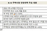 [9.13대책 두 달]서울 '숨 고르기'ㆍ수도권 '반사이익'…거래는 급감