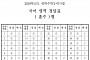 [2019 수능] 국어 영역 정답(홀수형·짝수형)