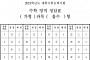 [2019 수능] 수학 영역 정답(가형 홀수형·가형 짝수형·나형 홀수형·나형 짝수형)