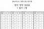 [2019 수능] 영어 영역 정답(홀수형·짝수형)