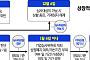 삼성바이오, 상폐 가능성이 낮은 4가지 이유