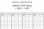 [2019 수능] 과학탐구 영역 '화학Ⅰ' 정답