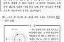 2019 수능 국어 31번 문제 어떻길래…'만유인력 그래픽·제시문' 해석