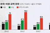 [외풍에 몸살 앓는 한국] 힘겹게 뚫은 이란 시장, 美 '원투펀치'에 국내기업 K·O