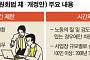 '철밥통 노조'에 덴 기업들 '정규직 전환' 기피했다