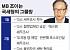 [단독] 국세청, 이명박 전 대통령 세무조사 착수…헌정사상 처음