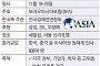 '보아오포럼' 한국회의, 개막…대기업 총수들은 불참할듯