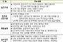 국토부, 신혼희망타운 '첫 삽'···내달 위례·평택 고덕서 분양 시작