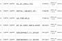 아파트투유, '인천 미추홀 꿈에그린'·'인천 영종국제도시 동원로얄듀크' 등 청약 당첨자 발표