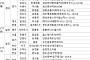 [금주의 분양캘린더] 전국 359가구 분양…국민임대 2개 단지 유일