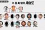 '김정일 의붓母' 김성애 사망…내년 북한 인명록에 반영될 듯