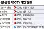 [단독]금감원 'R3CEV' 가입 추진…은행권 '꼬투리 잡힐라' 부담
