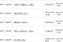아파트투유, '서울 디에이치 라클라스'·'부천 래미안 어반비스타' 등 청약 당첨자 발표