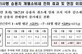 [2019 경방] 승용차 개소세 인하 6개월 연장…K-Pop 페스티벌 연 2회 개최