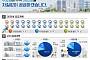 [3기 신도시](종합)남양주·하남·인천 계양에 신도시, 과천도 택지 조성···15.5만 가구 공급