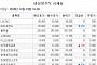 [장외시황] 유틸렉스 5.04%↑ㆍ올리패스 4.29%↑…위지윅스튜디오 20일 상장